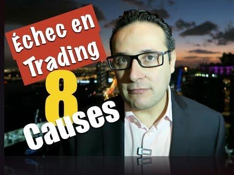 Les 8 principales causes de l'échec en Trading
