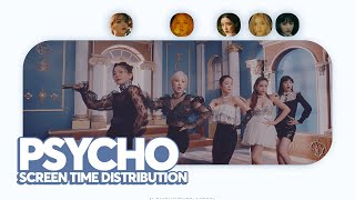 Red Velvet 'Psycho' Performance Video (Screen Time Distribution)