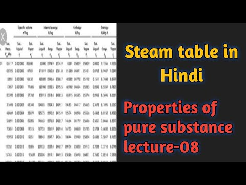 How To Read Steam Table In Hindi Properties Of Pure Substances In Hindi 7 Youtube
