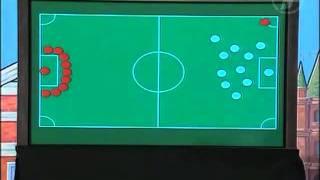 КВН Левый берег - Тактика сборной России по футболу
