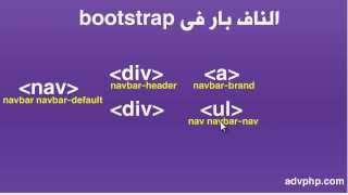 دورة bootstrap :الدرس 12:كيفية عمل الناف بار navbar قى bootstrap