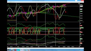 Indicators for NinjaTrader