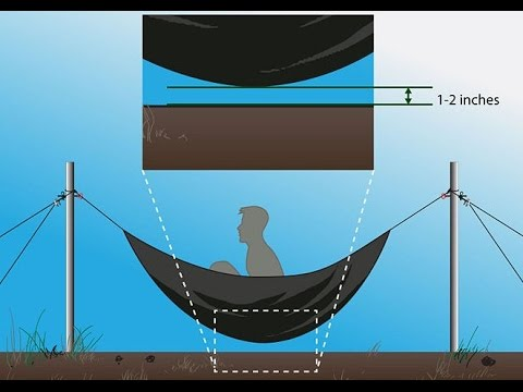 Set Up A Hammock Without Trees (HOW TO)