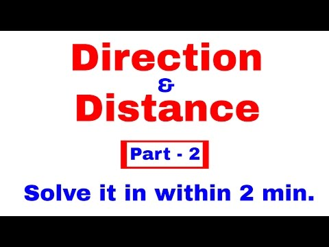 Directions and Distance Reasoning Tricks For Bank PO | Clerk | SSC [In Hindi] Part 2
