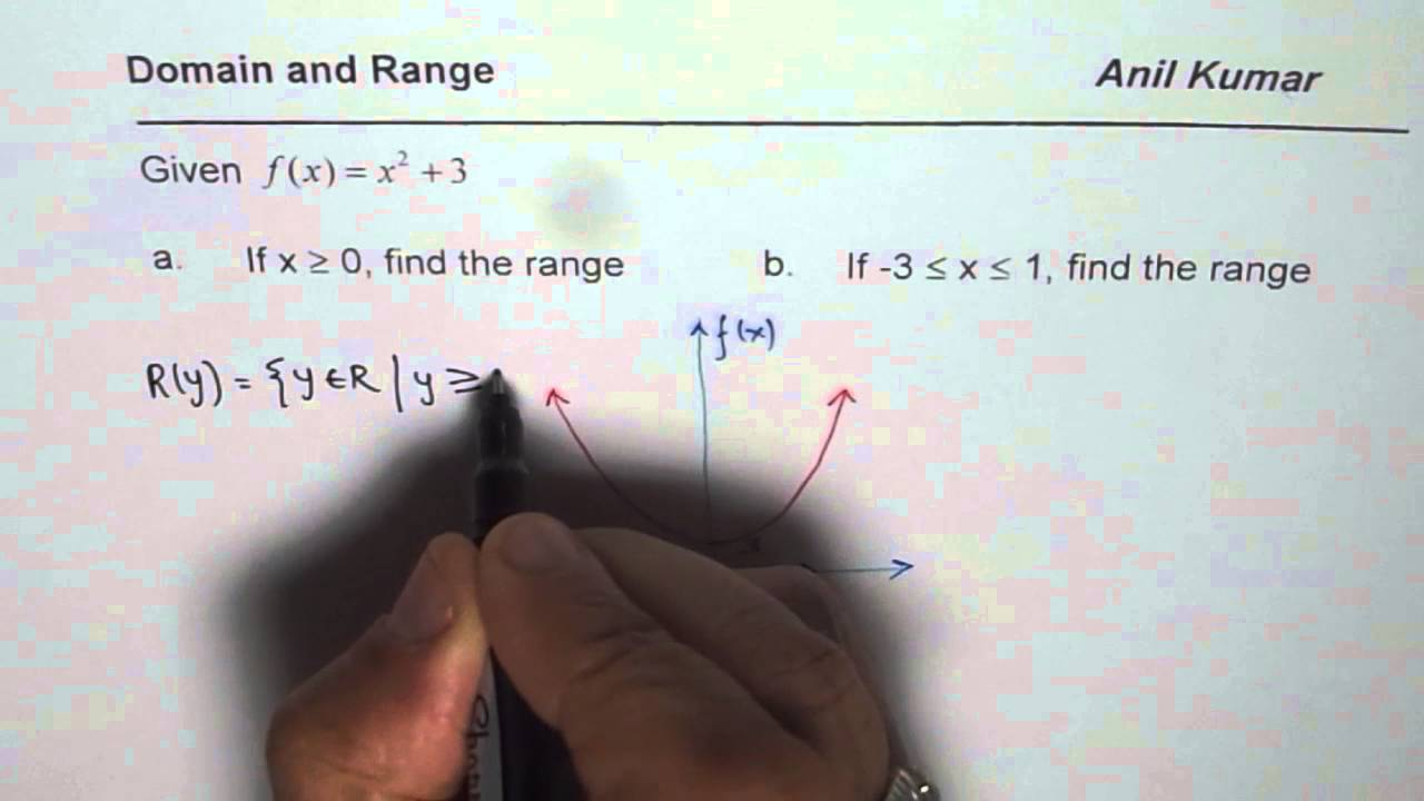 Find Range Of A Quadratic Function For Given Domain Find Range Of A  Quadratic Function For