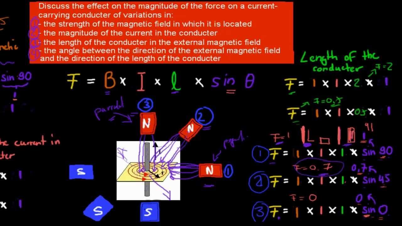 2  Motor Effect Formula  Hsc Physics