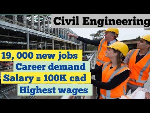 CIVIL ENGINEERING IN CANADA - Demand, Salary, Job Opportunities, Career, College, Education