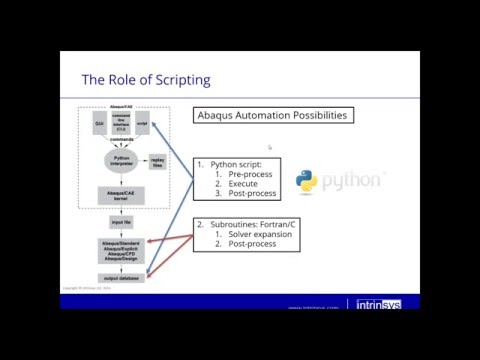 Introduction to Python Scripting
