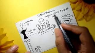 tricks to memorise general knowledge