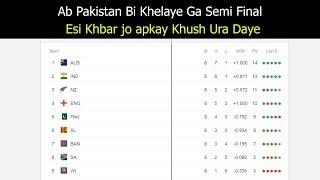 WCC 2019 Points Table||Points Table Kay Mutabiq Pakistan Kasy Semi Final Mein Jaye Ga