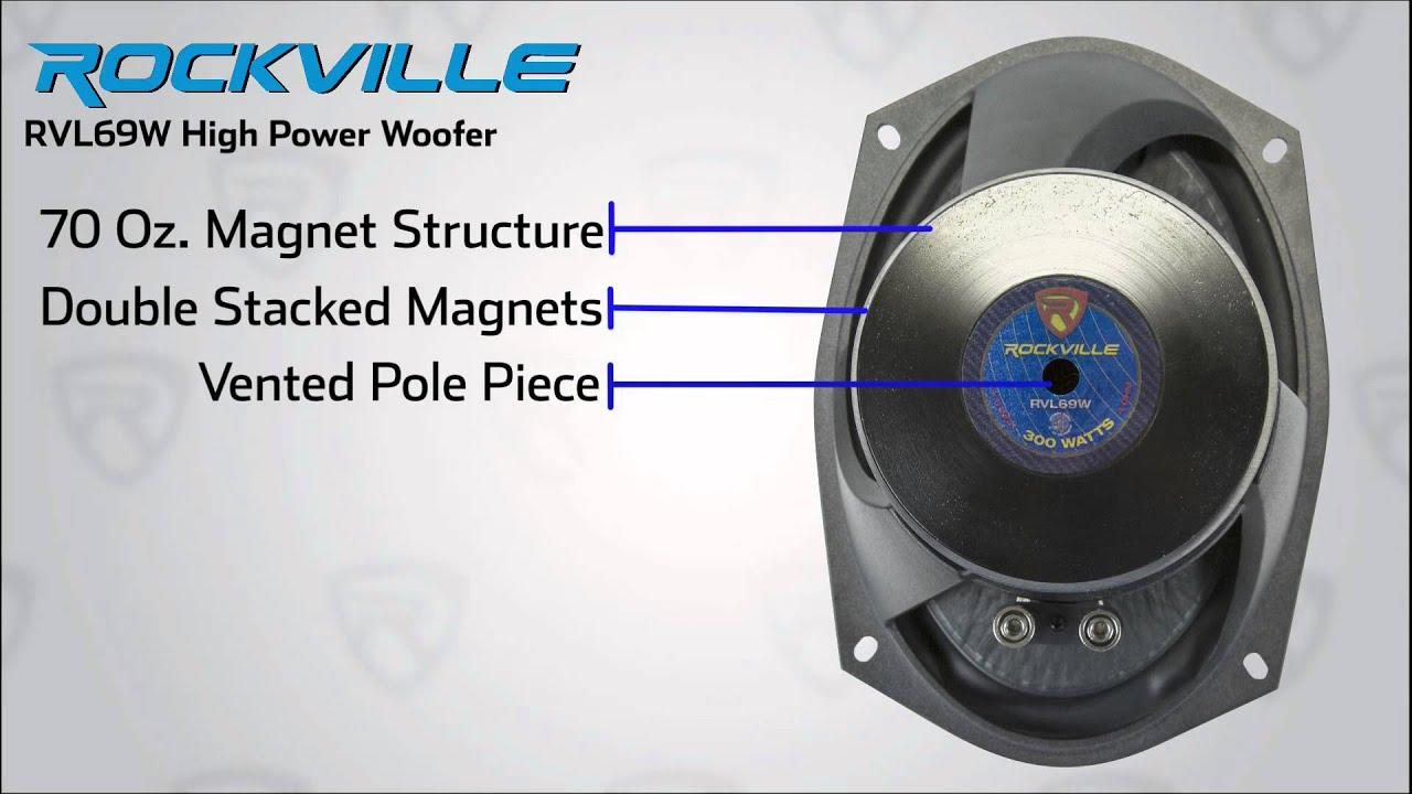 Rockville RVL69W 6x9 300w Competition Cast Aluminum Car Subwoofer Mid-Bass+Lows