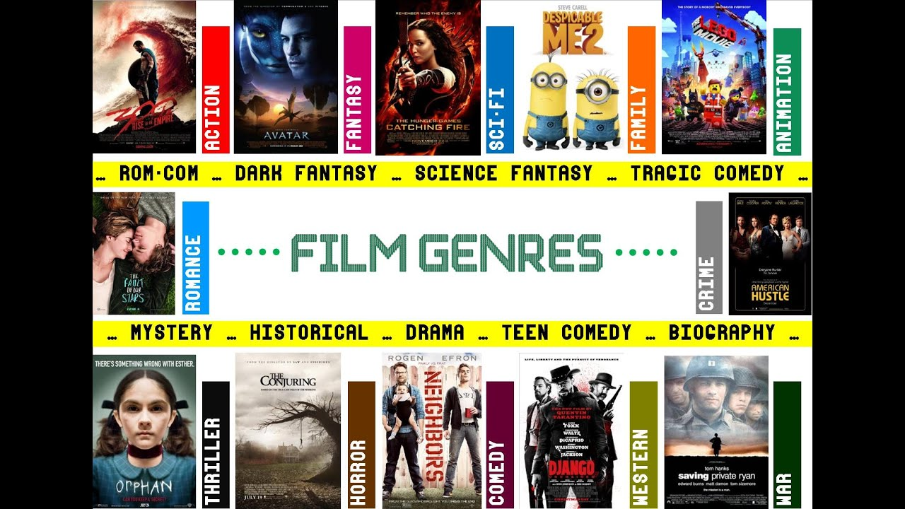 Film Genres Youtube