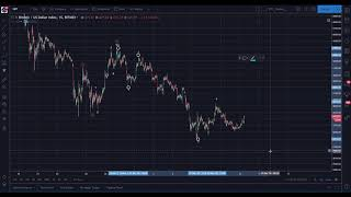 Bitcoin (BTC) Analysis Excerpt from Bitcoin.live: https://bitcoin.live?aid=110