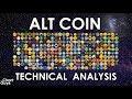 Bitcoin Ethereum Alt Coins Technical Analysis Chart 8/19/2018 by ChartGuys.com