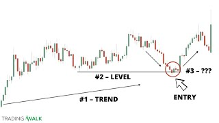 Best Candlestick Patterns - Engulfing Candle Strategy