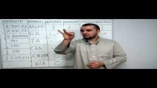 Арабский  для  глухонемых 1-2 и коротко   о вознагрождении  чтении  корана