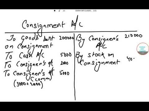 CONSIGNMENT ACCOUNTANCY 1 CPT,BBA,CS,BCOM,ICWA YEAR SOLVE ,COMPLETE SOLUTION AND NOTES