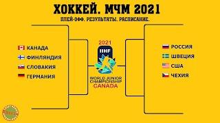 Хоккей Чемпионат Мира 2021 U20 Результаты плей офф