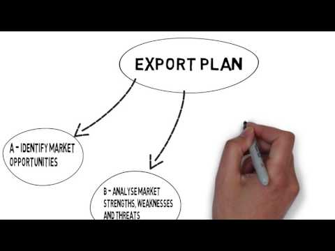 Malaysian Exporters Guide: How Do You Start Exporting?