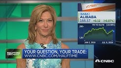 What will Alibaba do next? Will Deutsche Bank help Bank of America? The viewers #AskHalftime