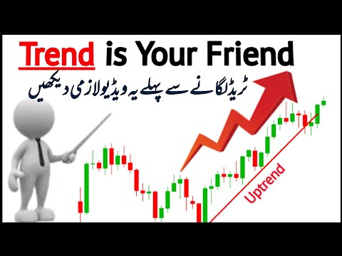 Trend is  Your Friend |  Forex Trading | Urdu / Hindi