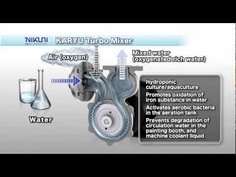 Nikuni KTM Microbubble Generating Pump YouTube