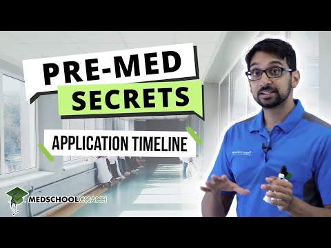 The Medical School Application Timeline Explained