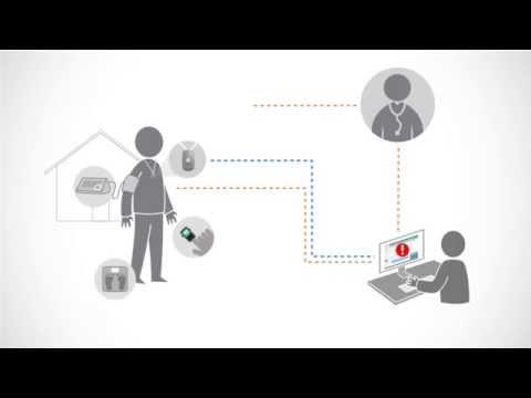Libris Consumer Video