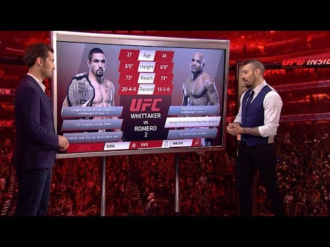 UFC 225: Inside the Octagon - Whittaker vs Romero 2