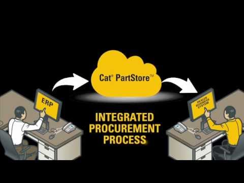 Cat® Integrated Procurement (Cat IP) System