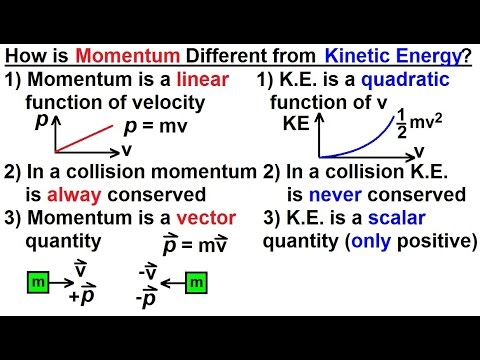 Physics: Mechanics- Momentum (2 of 9) How is Momentum Different from Kinetic Energy?