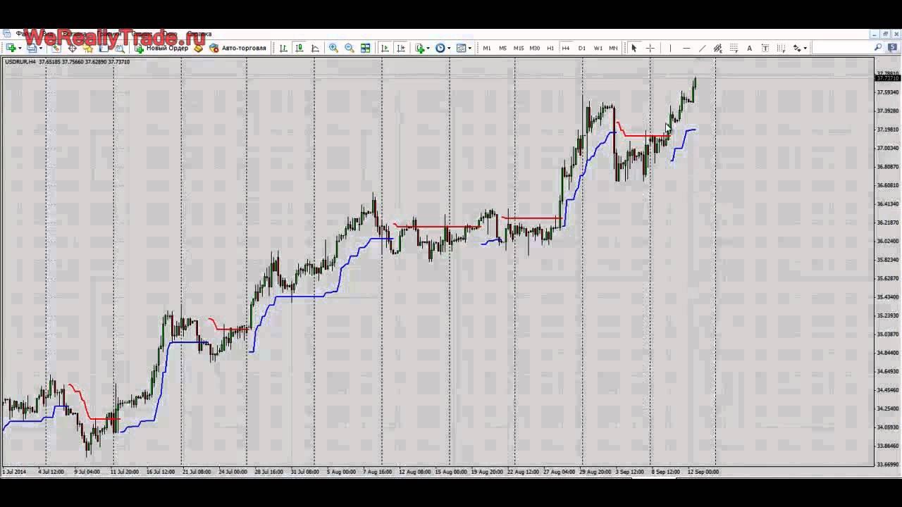 Форекс все о торговле на бирже techno forge