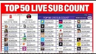 Top 50 Youtube Live Sub Count Pewdiepie Vs T Series Music Videos