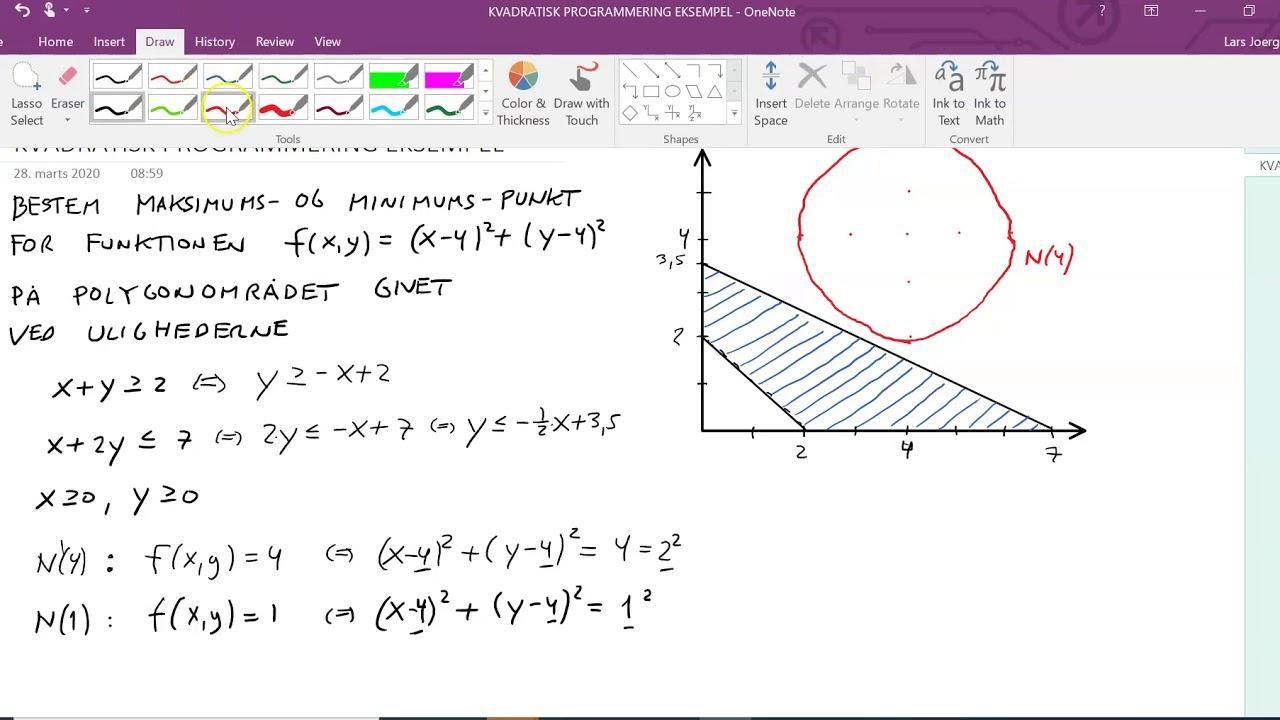 Kvadratisk programmering. Ex Niveaukurver cirkler