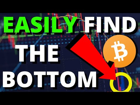 Simple Method To Find Perfect Entry And Exit Points When Trading Cryptocurrency As A Beginner