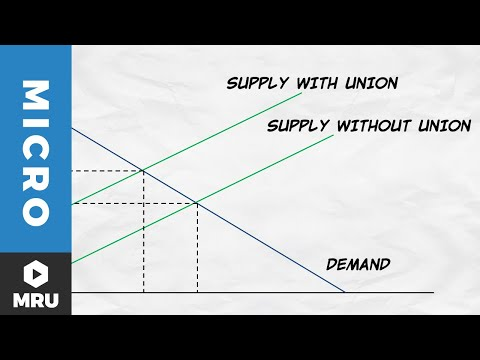 Do Unions Raise Wages?