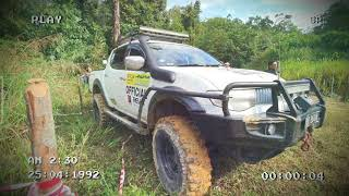 UHTM 4x4 OffRoad Advance Driving Course