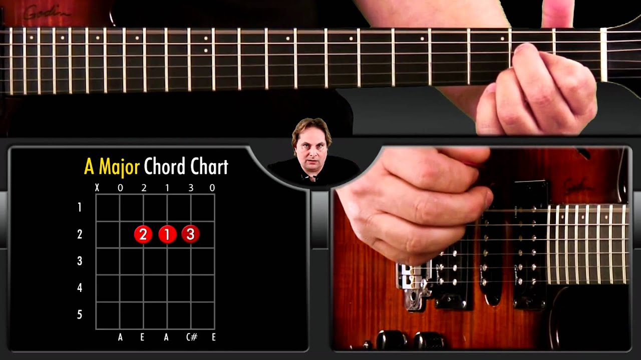 Beginner Video Guitar Lesson Learning Basic Chords Youtube