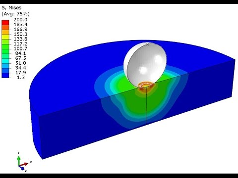 Abaqus Cae Standard Use Of Axis Symmetry Stress Element