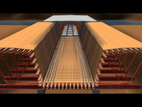 Bridge construction - Incremental Launching - 3D Animation