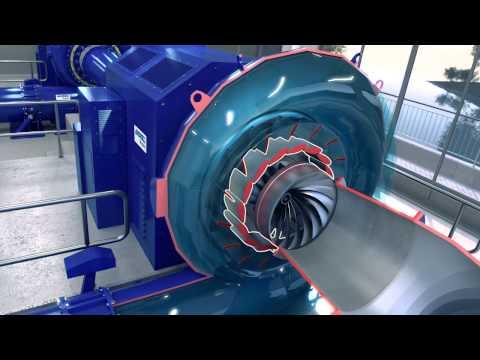 ANDRITZ HYDRO Turbine animation - Francis