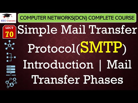 SMTP – Simple Mail Transfer Protocol, Mail Transfer Phases(Hindi, English)