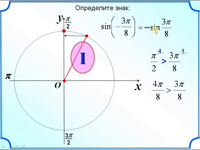 Модуля под тангенс знаком