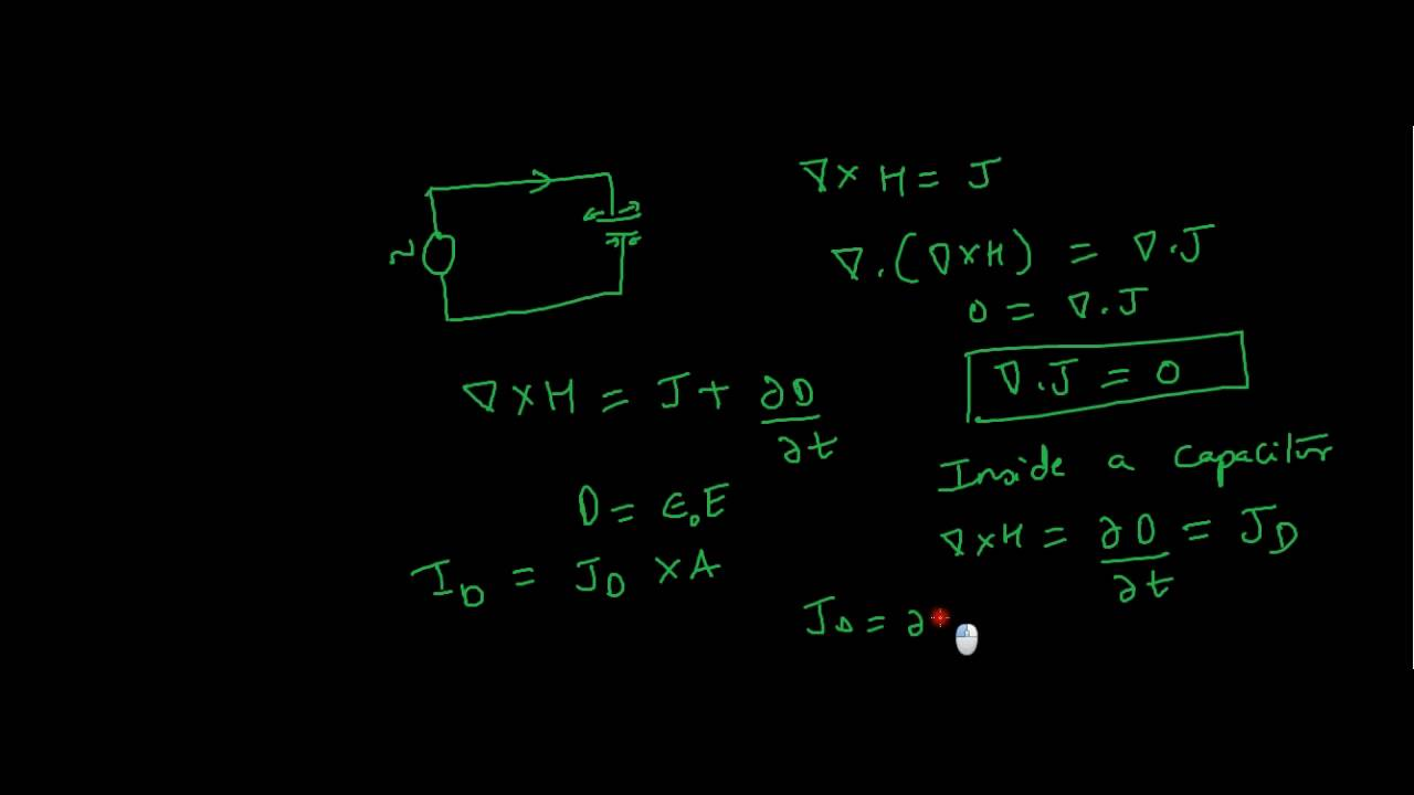 proof that current flowing through a capacitor is displacement rh youtube com