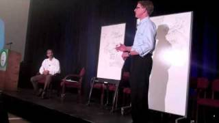 John Doerr on the state of Smart Grid innovation