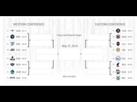 2018 Nba Playoffs Bracket And Prediction Youtube