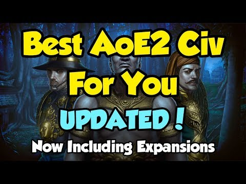 """AoE2 """"Best Civ For You"""" Quiz UPDATED!"""