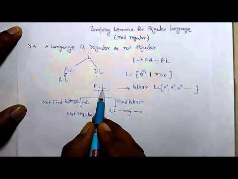 Pumping Lemma for regular languages (Hindi)