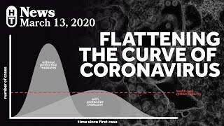 Flattening The Curve of Coronavirus Infections