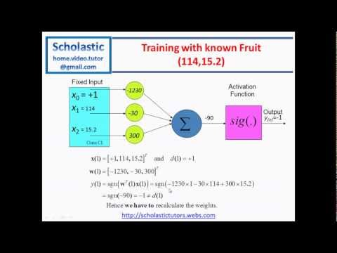 Artificial Neural Networks  (Part 1) -  Classification using Single Layer Perceptron Model
